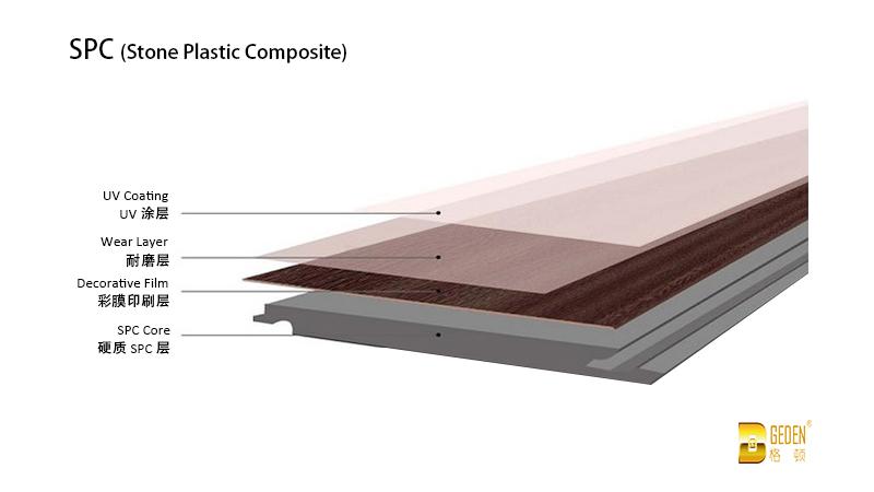 格顿SPC地板结构