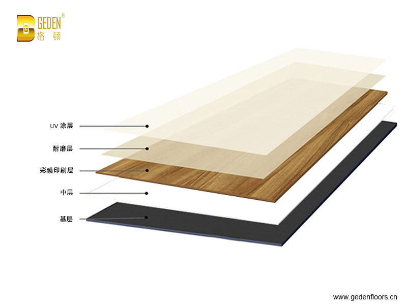 格顿地板LVT片材结构